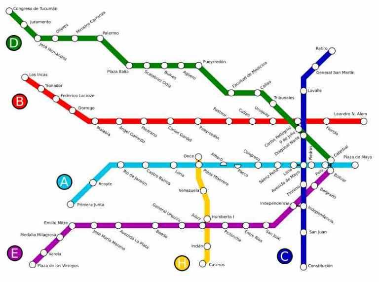 metro-buenos-aires
